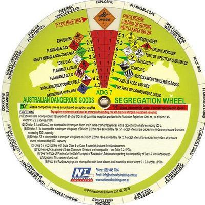 Dangerous Goods Segregation Wheel