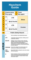 Haz Chem Emergency Action Guide - Card